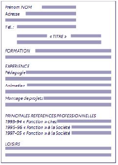 CV mixte